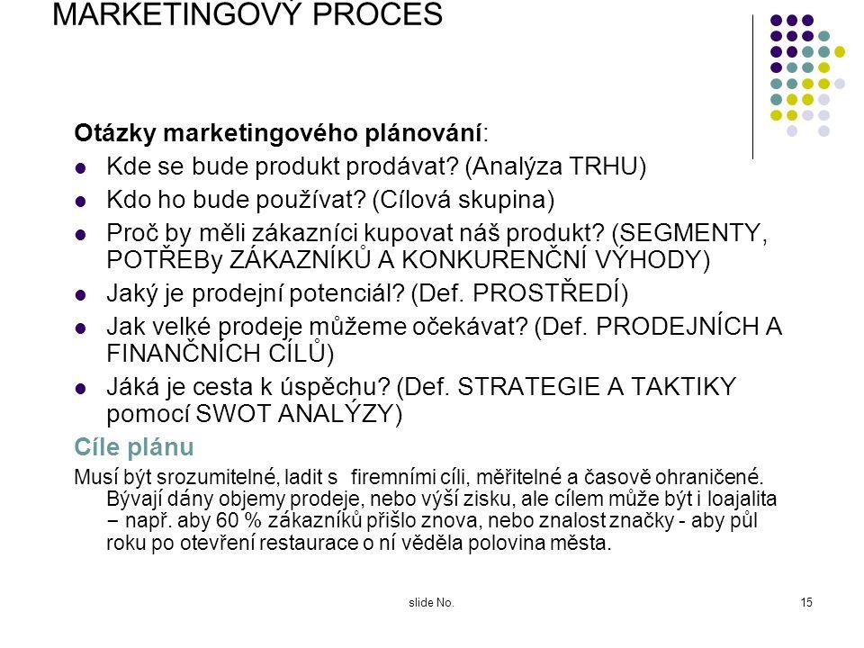 MARKETINGOVÝ PROCES Otázky marketingového plánování: