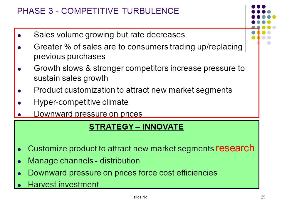 PHASE 3 - COMPETITIVE TURBULENCE