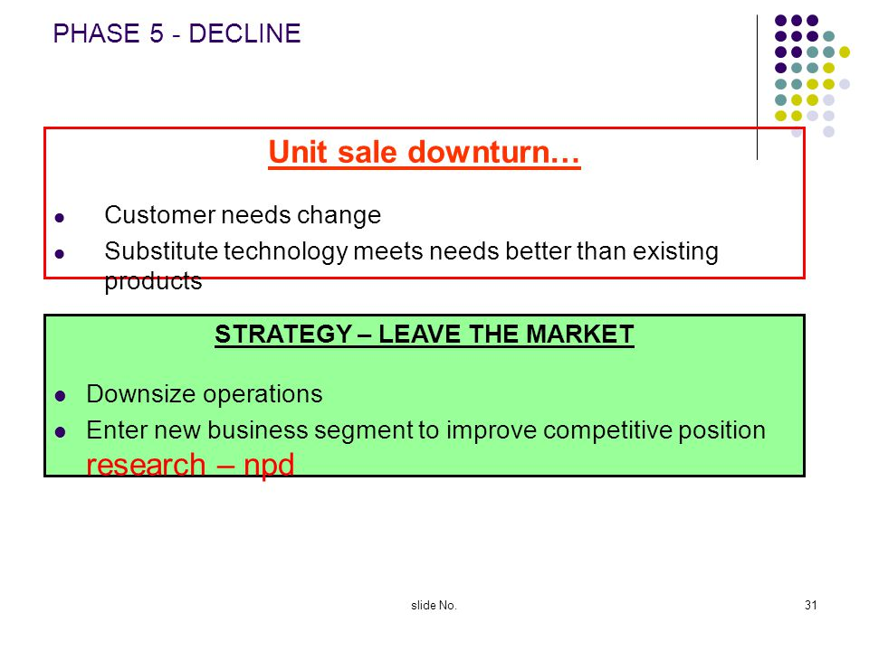 STRATEGY – LEAVE THE MARKET