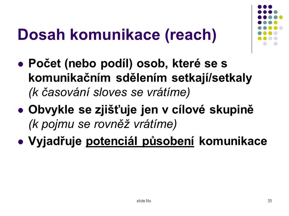 Dosah komunikace (reach)