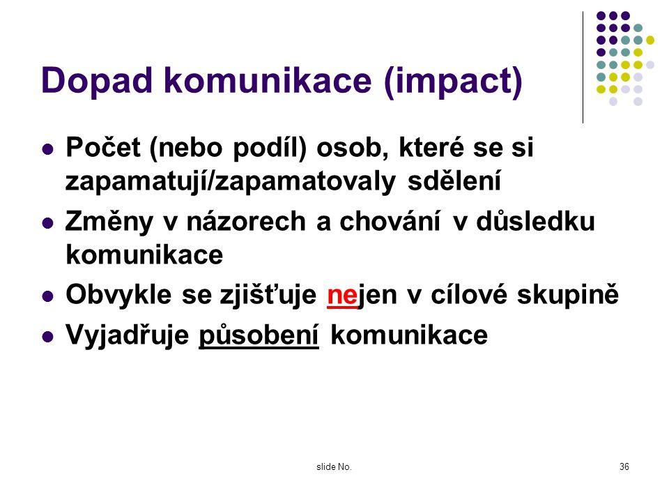 Dopad komunikace (impact)