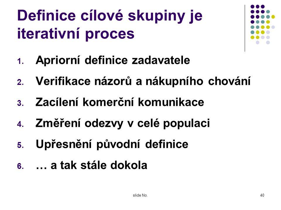 Definice cílové skupiny je iterativní proces