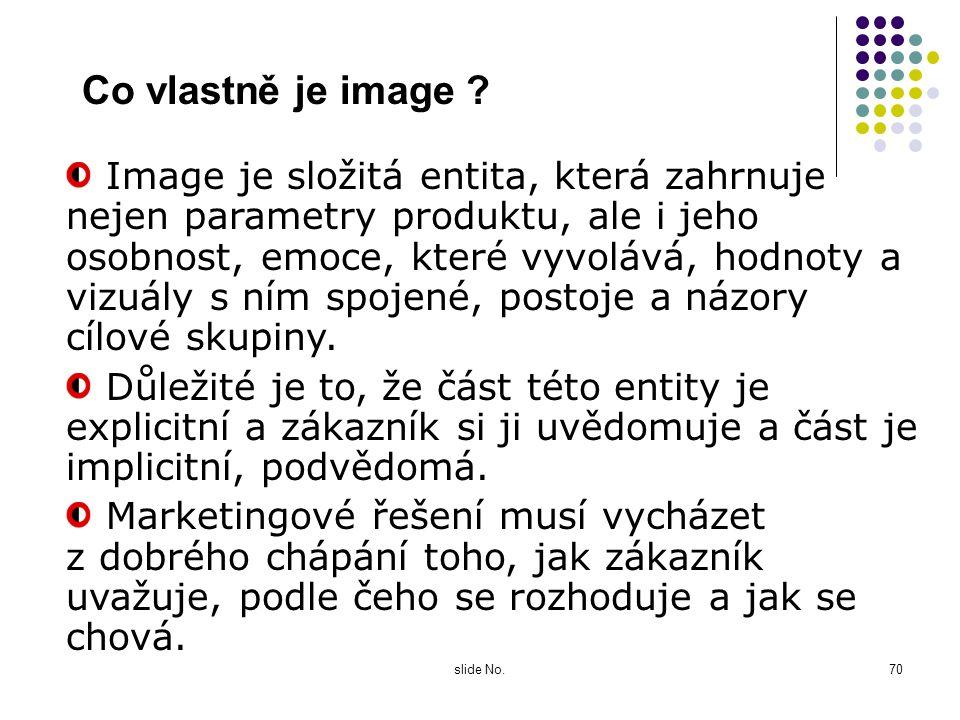 Co vlastně je image