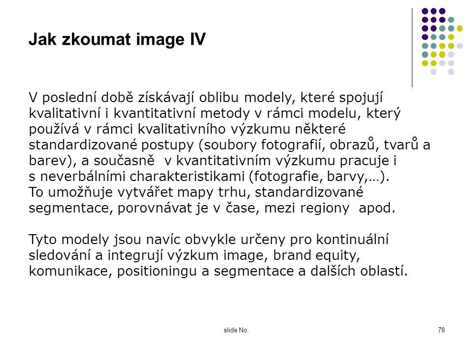 Jak zkoumat image IV