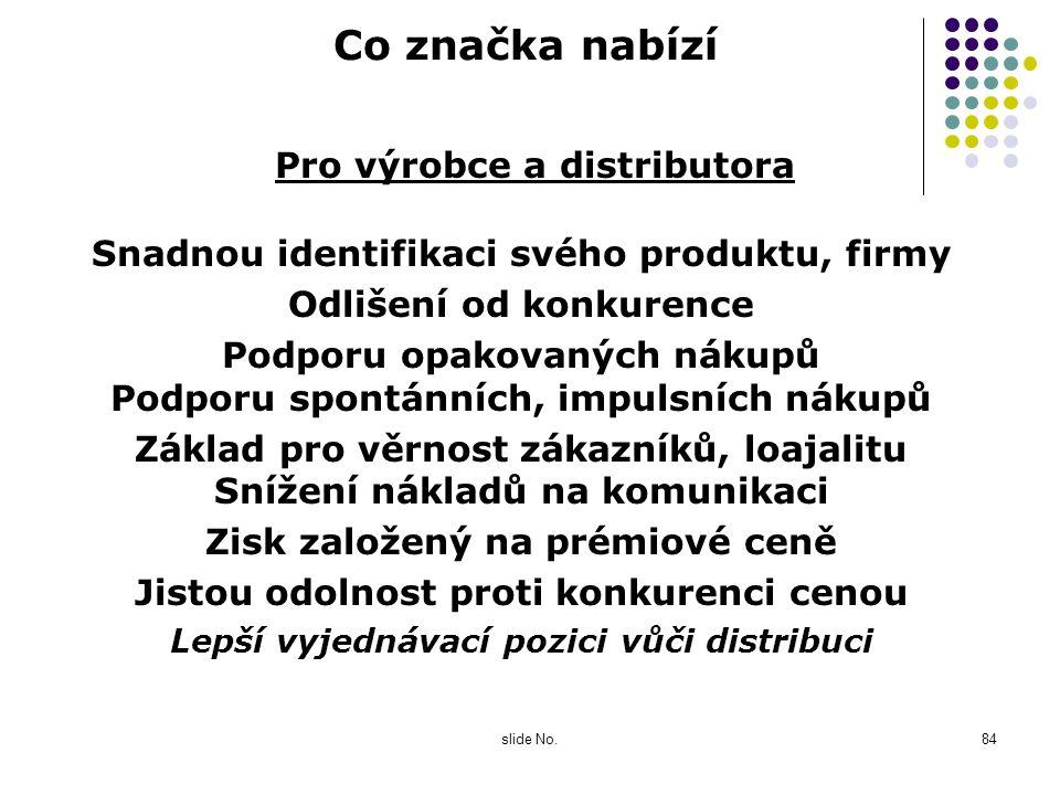 Co značka nabízí Pro výrobce a distributora