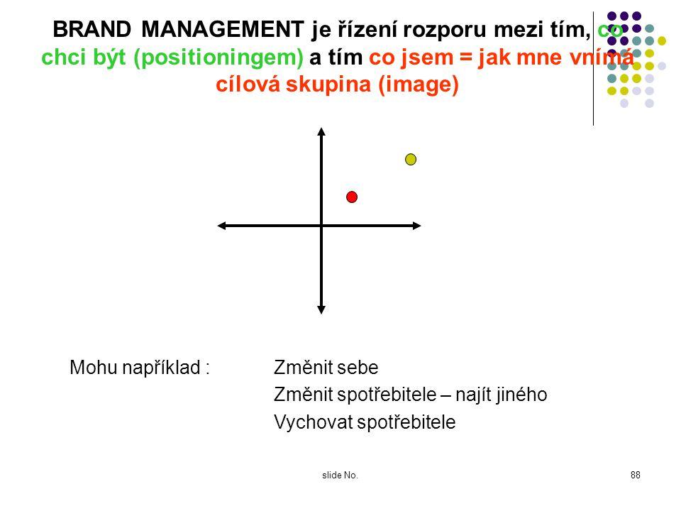 BRAND MANAGEMENT je řízení rozporu mezi tím, co chci být (positioningem) a tím co jsem = jak mne vnímá cílová skupina (image)