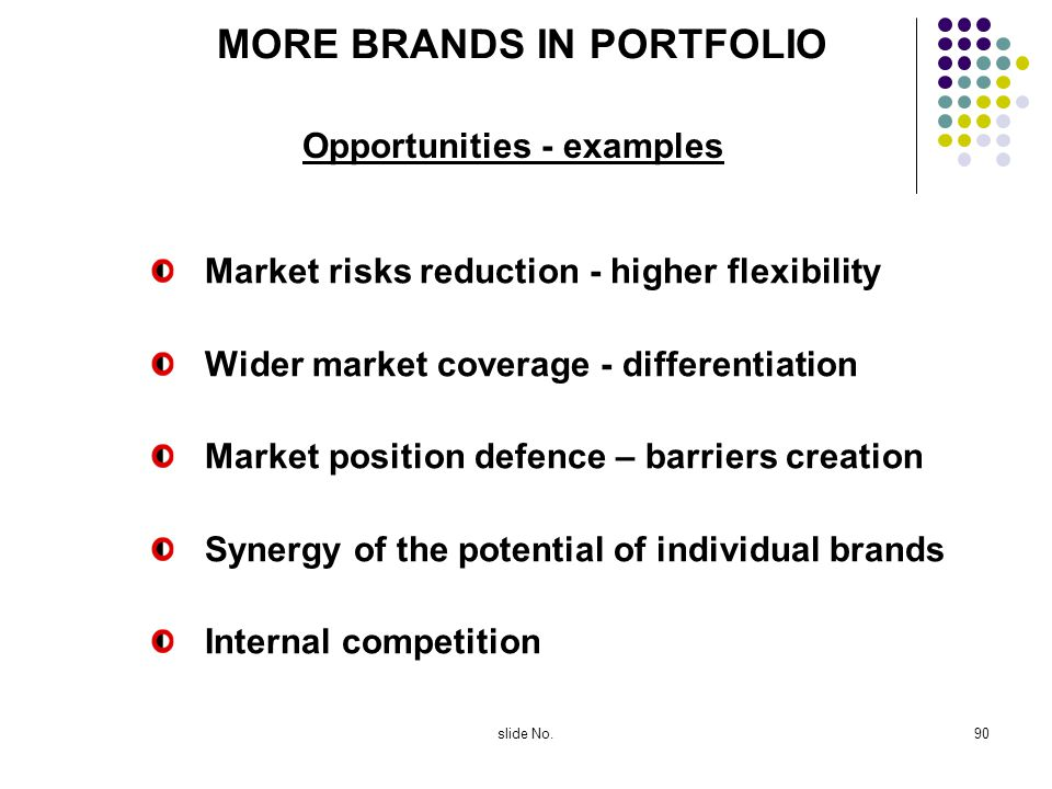 MORE BRANDS IN PORTFOLIO Opportunities - examples