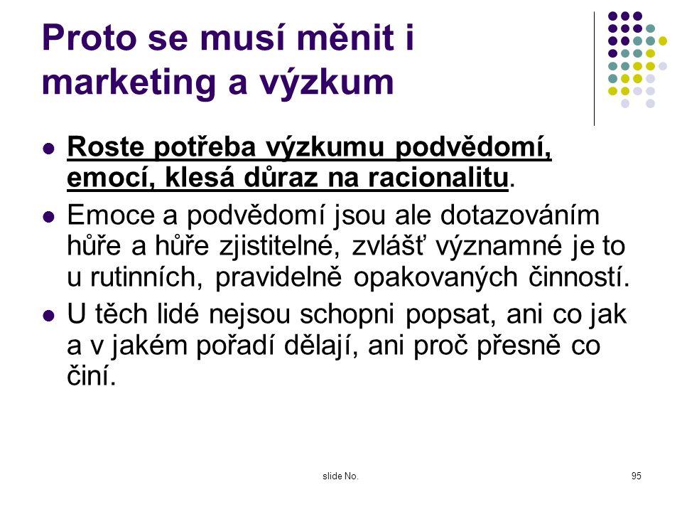 Proto se musí měnit i marketing a výzkum