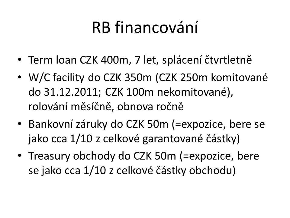 RB financování Term loan CZK 400m, 7 let, splácení čtvrtletně