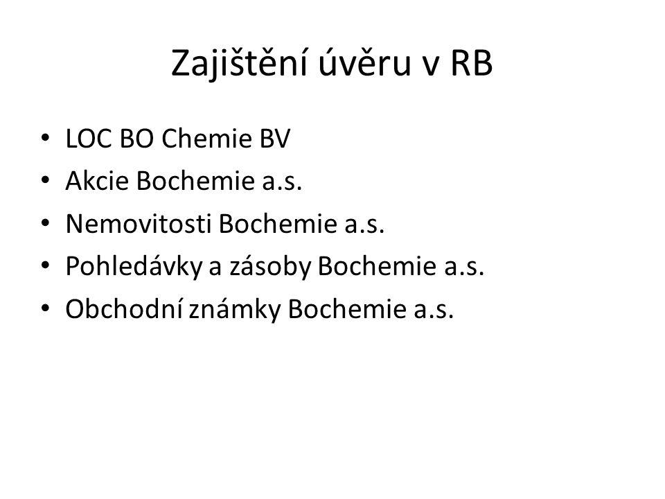 Zajištění úvěru v RB LOC BO Chemie BV Akcie Bochemie a.s.