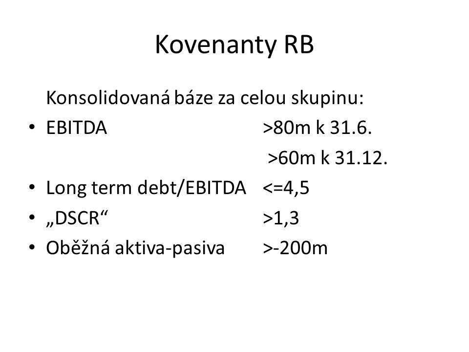 Kovenanty RB Konsolidovaná báze za celou skupinu:
