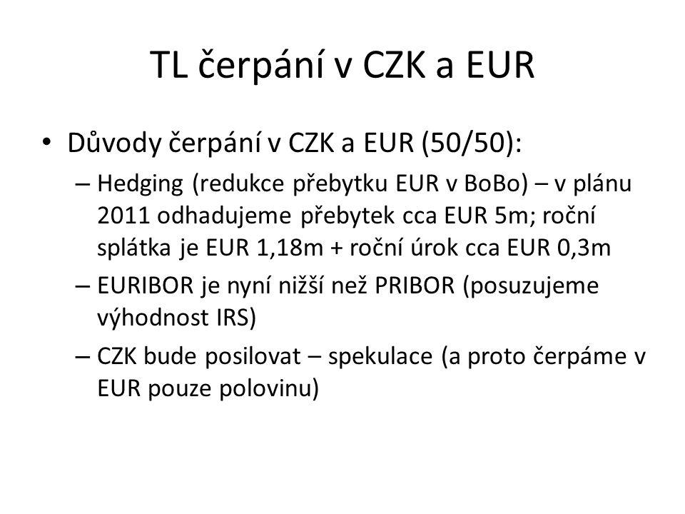 TL čerpání v CZK a EUR Důvody čerpání v CZK a EUR (50/50):