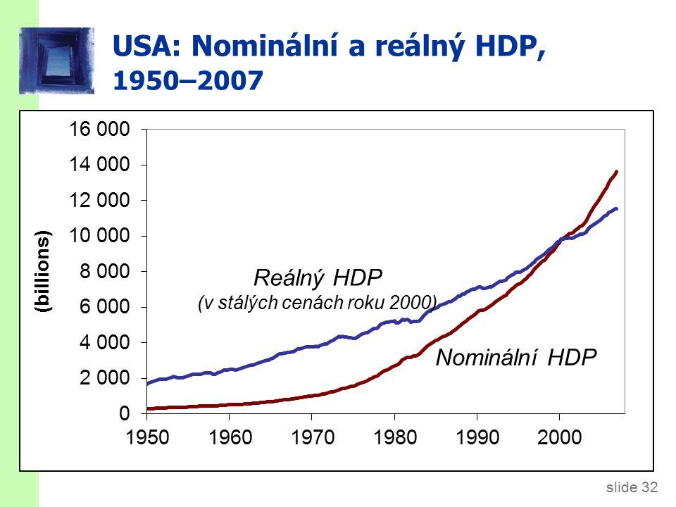 ČR: Růst reálného HDP v % (meziroční změna)