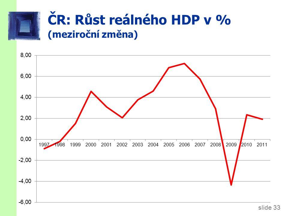 Deflátor HDP Míra inflace je procentní zvýšení agregátní cenové hladiny.