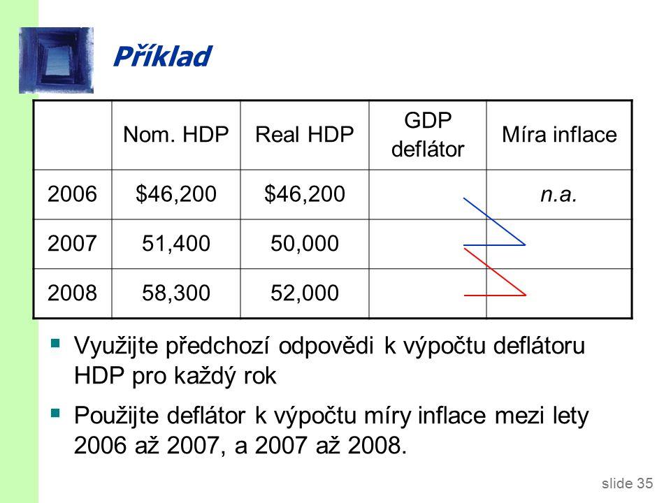 Řešení Nominal HDP Real HDP HDP deflátor Míra inflace 2006 $46,200