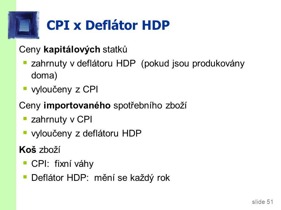 USA: Deflátor HDP a Index CPI 1950-2007