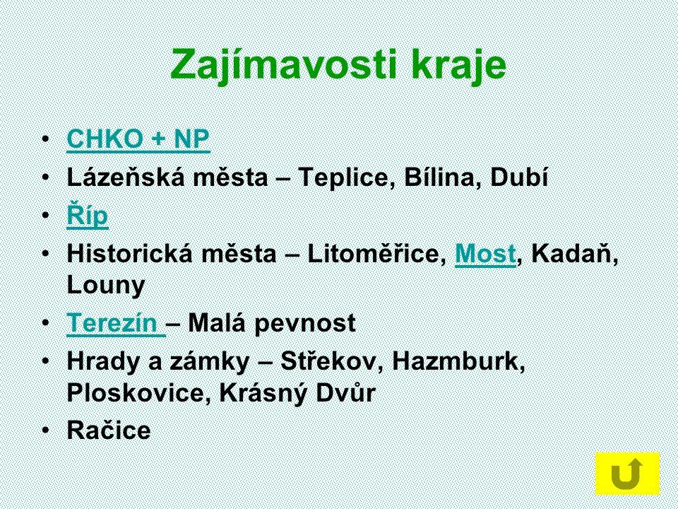Zajímavosti kraje CHKO + NP Lázeňská města – Teplice, Bílina, Dubí Říp