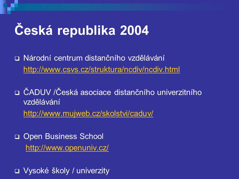 Česká republika 2004 Národní centrum distančního vzdělávání