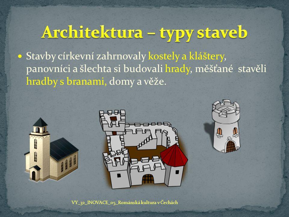 Architektura – typy staveb