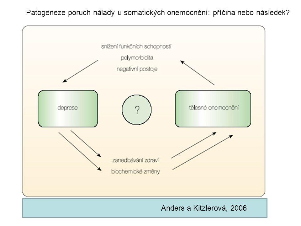 Patogeneze poruch nálady u somatických onemocnění: příčina nebo následek