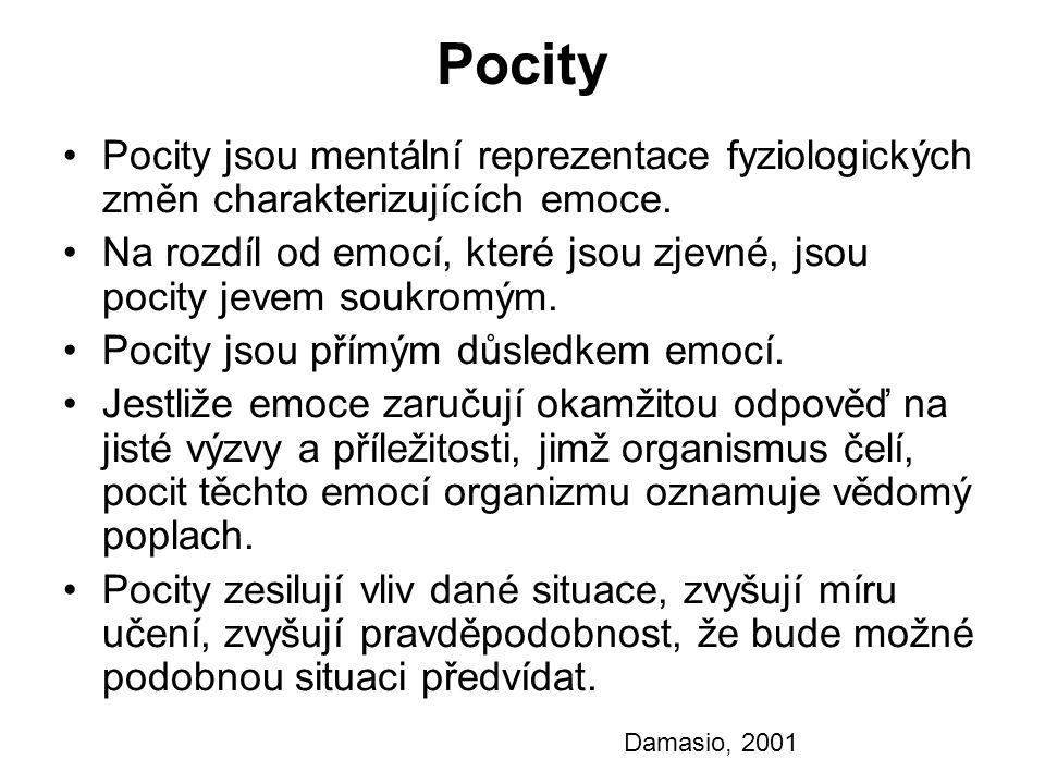 Pocity Pocity jsou mentální reprezentace fyziologických změn charakterizujících emoce.