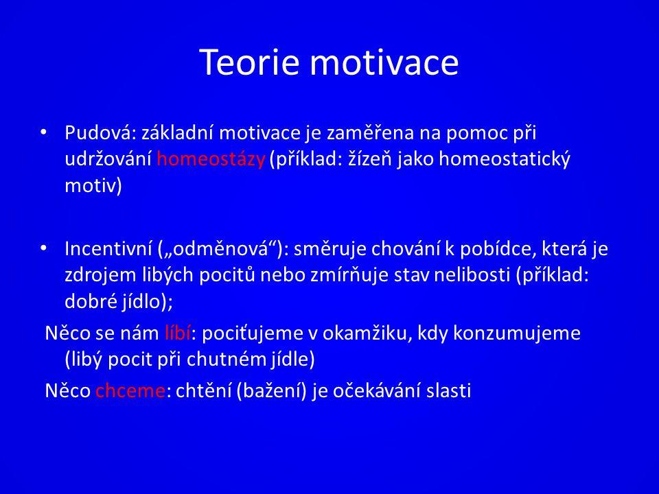 Teorie motivace Pudová: základní motivace je zaměřena na pomoc při udržování homeostázy (příklad: žízeň jako homeostatický motiv)