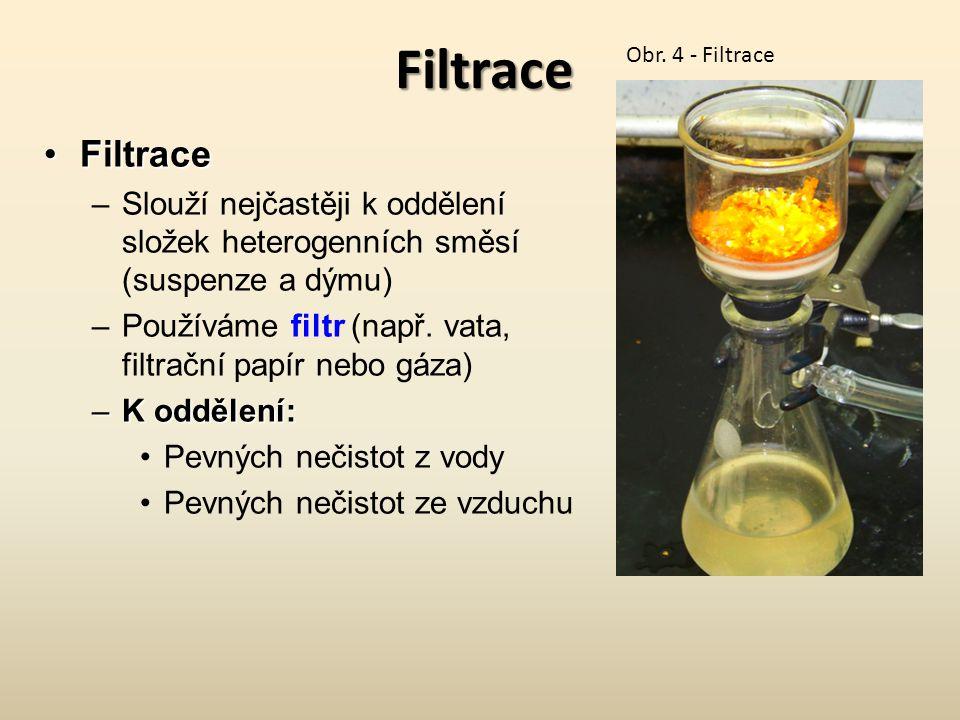 Filtrace Obr. 4 - Filtrace. Filtrace. Slouží nejčastěji k oddělení složek heterogenních směsí (suspenze a dýmu)