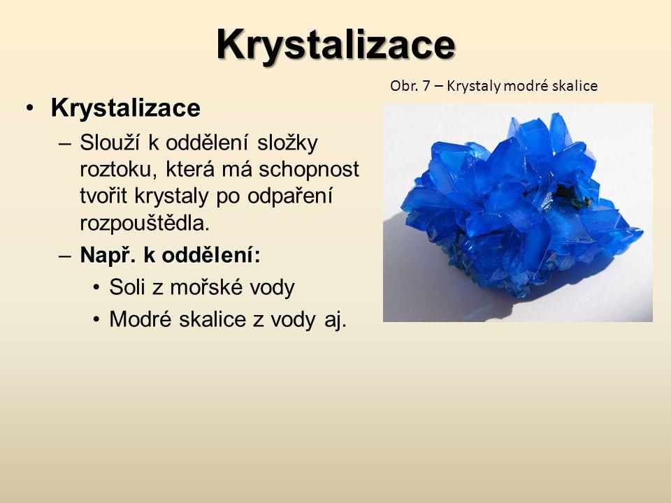 Krystalizace Krystalizace