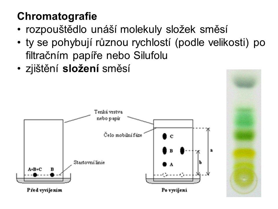 Chromatografie rozpouštědlo unáší molekuly složek směsí. ty se pohybují různou rychlostí (podle velikosti) po filtračním papíře nebo Silufolu.