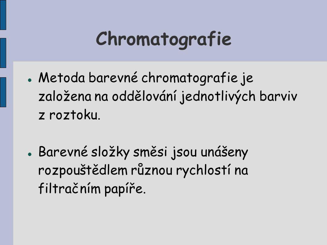 Chromatografie Metoda barevné chromatografie je založena na oddělování jednotlivých barviv z roztoku.