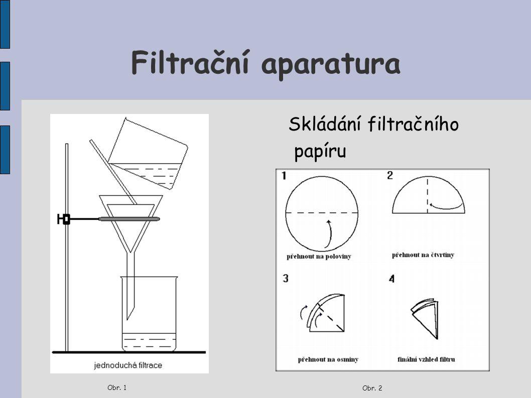 Filtrační aparatura Obr. 1 Skládání filtračního papíru Obr. 2