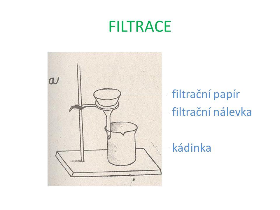 FILTRACE filtrační papír filtrační nálevka kádinka