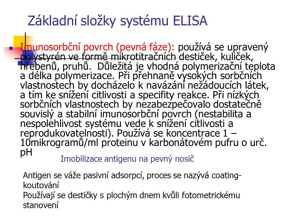 Základní složky systému ELISA