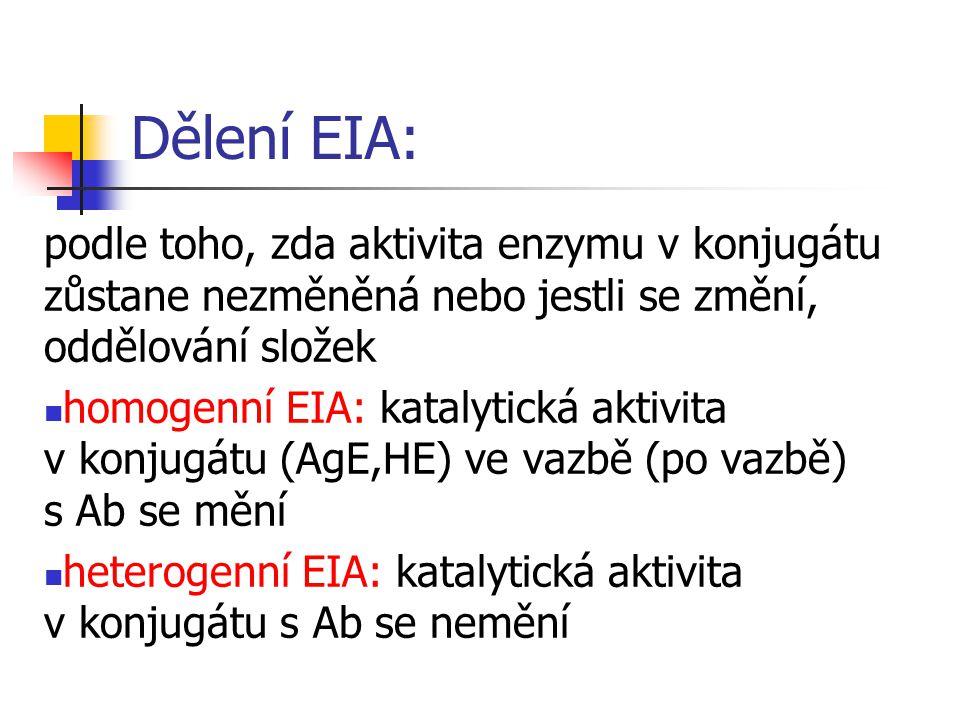 Dělení EIA: podle toho, zda aktivita enzymu v konjugátu zůstane nezměněná nebo jestli se změní, oddělování složek.