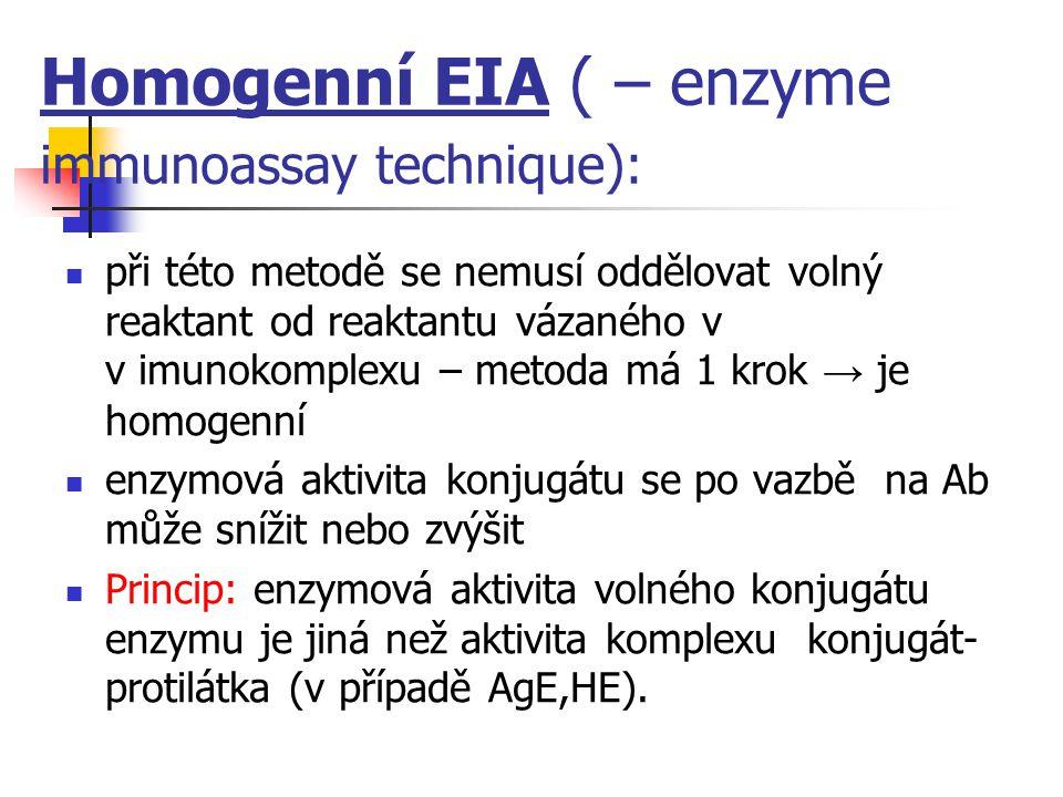 Homogenní EIA ( – enzyme immunoassay technique):