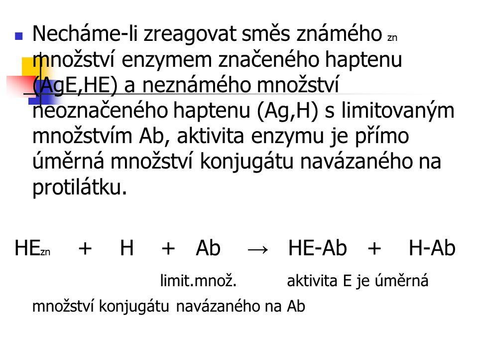 Necháme-li zreagovat směs známého zn množství enzymem značeného haptenu (AgE,HE) a neznámého množství neoznačeného haptenu (Ag,H) s limitovaným množstvím Ab, aktivita enzymu je přímo úměrná množství konjugátu navázaného na protilátku.