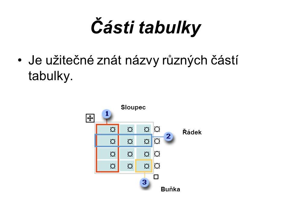 Části tabulky Je užitečné znát názvy různých částí tabulky. Buňka