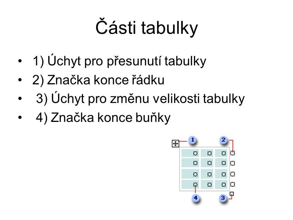 Části tabulky 1) Úchyt pro přesunutí tabulky 2) Značka konce řádku