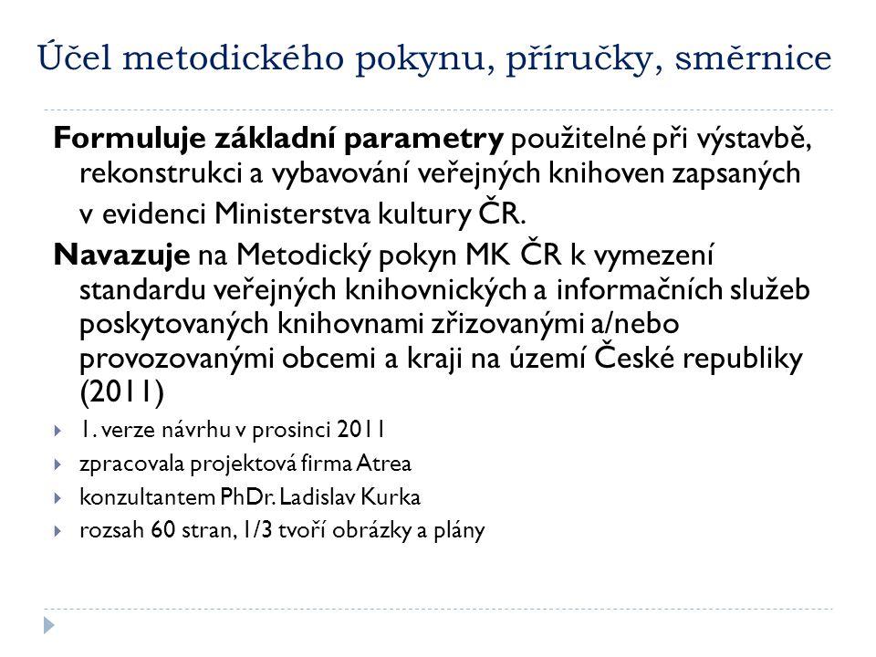 Účel metodického pokynu, příručky, směrnice