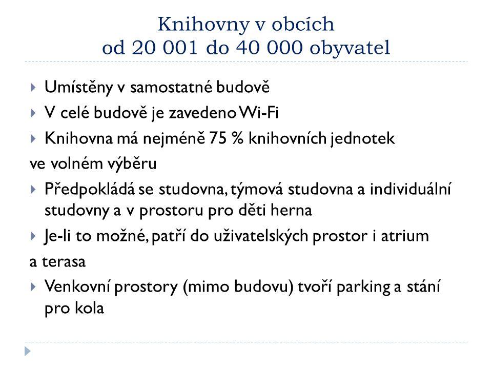 Knihovny v obcích od 20 001 do 40 000 obyvatel