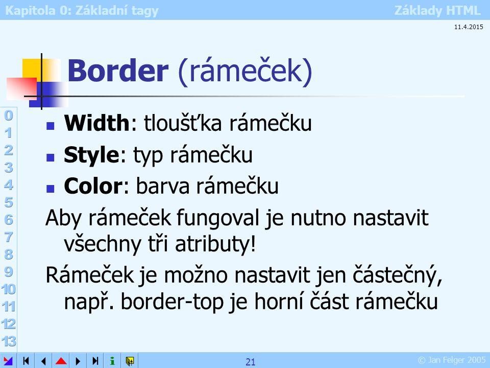 Border (rámeček) Width: tloušťka rámečku Style: typ rámečku