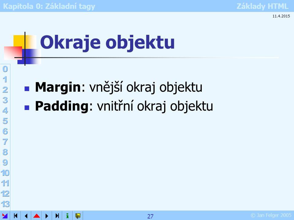 Okraje objektu Margin: vnější okraj objektu