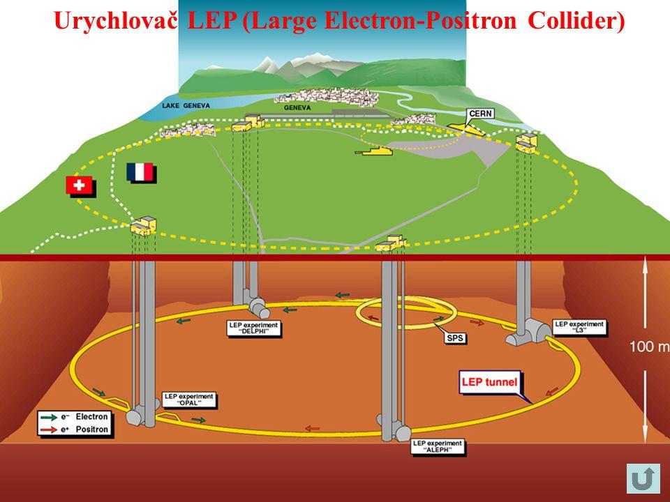 Urychlovač LEP (Large Electron-Positron Collider)