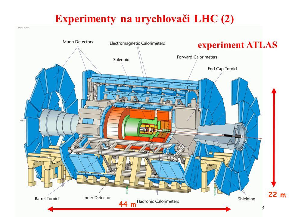 Experimenty na urychlovači LHC (2)