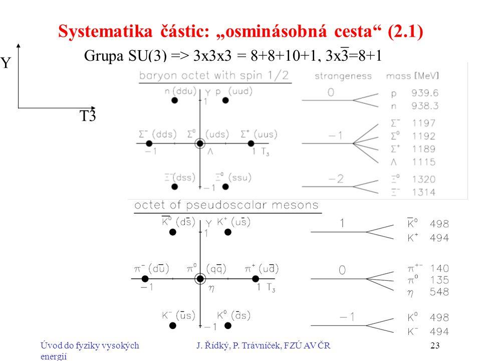 """Systematika částic: """"osminásobná cesta (2.1)"""