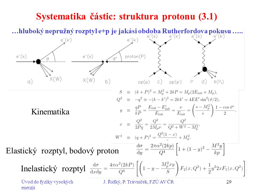 Systematika částic: struktura protonu (3.1)