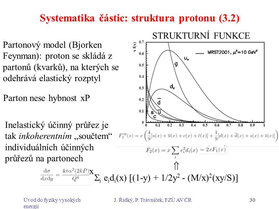 Systematika částic: struktura protonu (3.2)