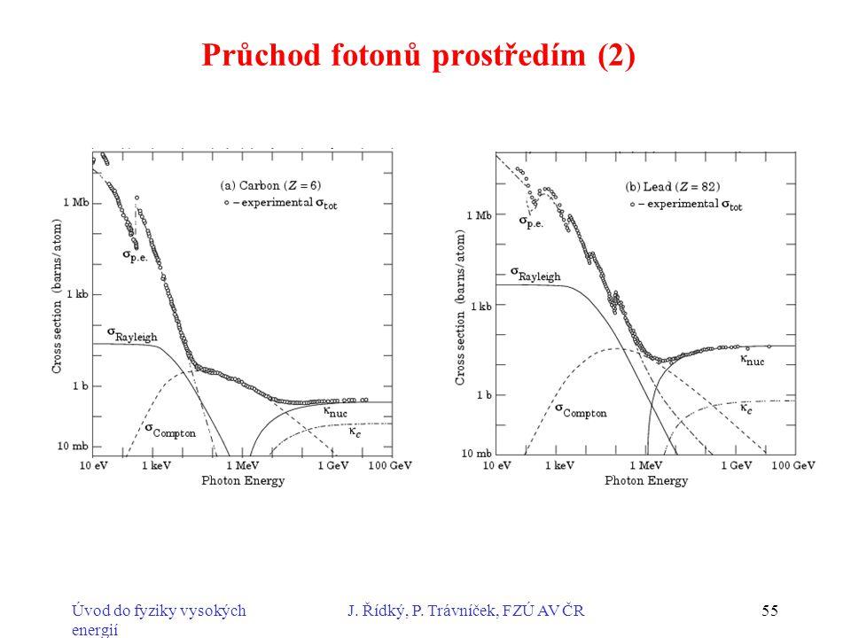 Průchod fotonů prostředím (2)