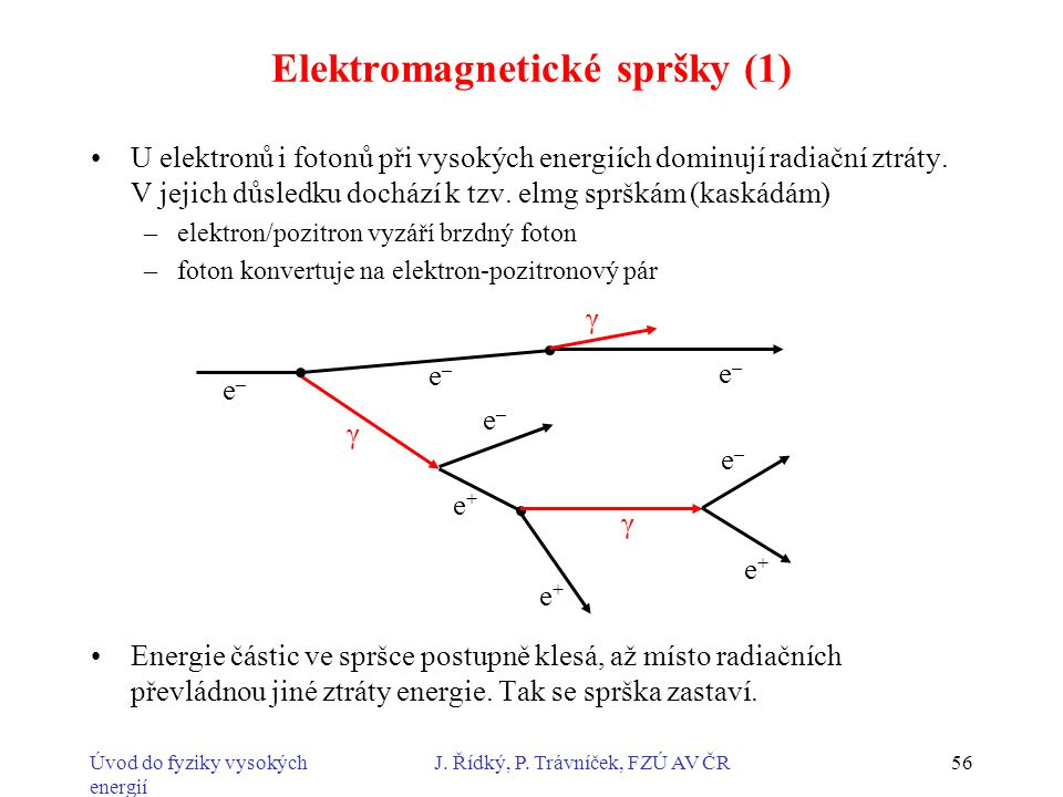 Elektromagnetické spršky (1)