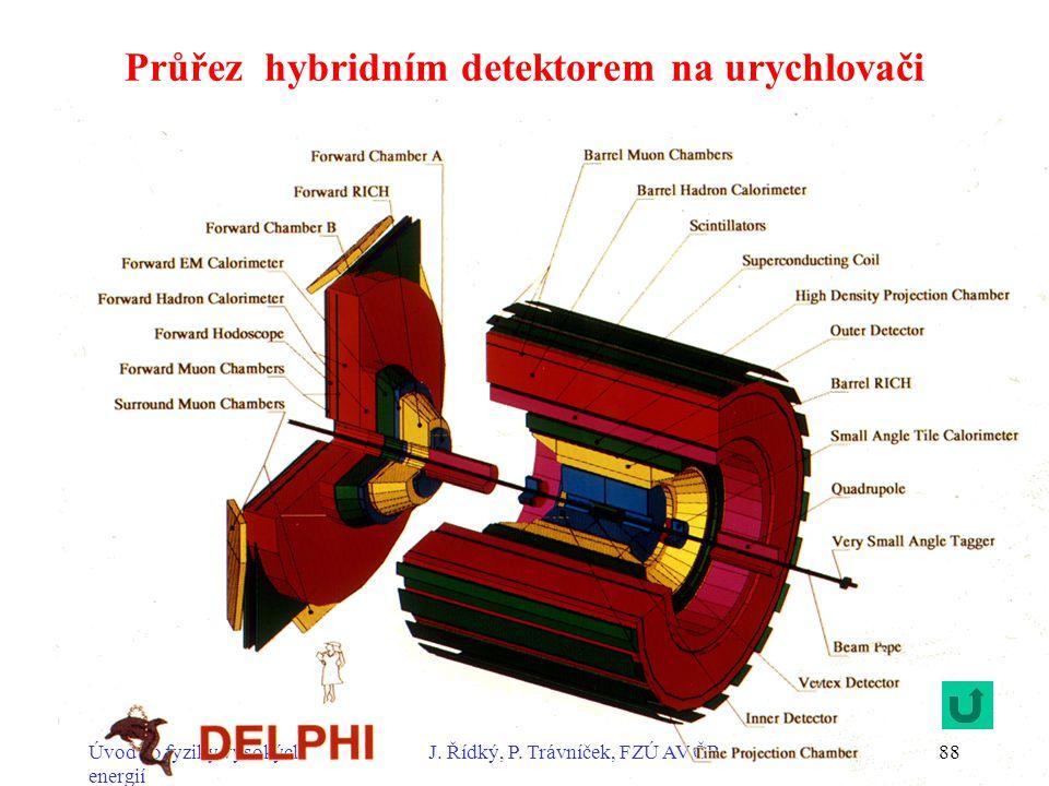 Průřez hybridním detektorem na urychlovači